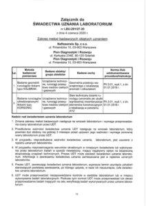 Świadectwo uznania laboratorium LBU-291/27-20 2/3